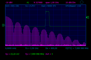 Spectrum of 10 nS pulses. 1 GHz span.